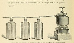 This image is taken from Page 108 of Lectures on general anaesthetics in dentistry, advocating painless dental operations by the use of nitrous oxid, nitrous oxid and oxygen, chloroform analgesia, ethyl chloride and somnoform (Medical Heritage Library, Inc.) Tags: anesthesia dental general nitrous oxide columbialongmhl medicalheritagelibrary columbiauniversitylibraries americana date1908 idlecturesongenera00defo