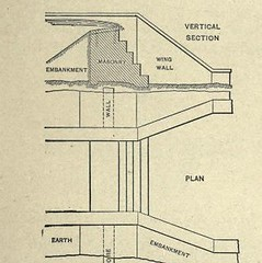 This image is taken from Water-supply engineering; the designing, construction, and maintenance of water-supply systems, both city and irrigation (Medical Heritage Library, Inc.) Tags: watersupply engineering gerstein toronto medicalheritagelibrary universityoftoronto date1909 idwatersupplyengin00folwuoft