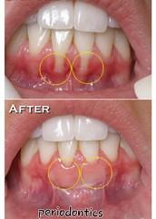 Dr. Bablu's CITY Dental Care