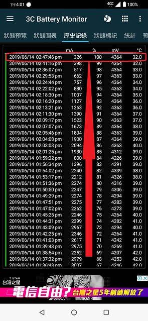 Zenfone 6翻轉鏡頭搭配 5000mAh高容量電 使用14天心得 - 27