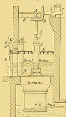 This image is taken from Page 95 of Small water supplies, being a practical treatise on the methods of collecting, storing and conveying water for domestic use in large country mansions, estates and small villages and farms, for the use of engineers, esta (Medical Heritage Library, Inc.) Tags: watersupply rural lshtmlibrary ukmhl medicalheritagelibrary europeanlibraries date1911 idb21357869