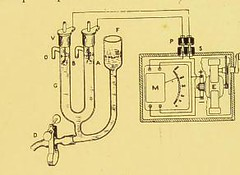 This image is taken from Page 7 of Small water supplies, being a practical treatise on the methods of collecting, storing and conveying water for domestic use in large country mansions, estates and small villages and farms, for the use of engineers, estat (Medical Heritage Library, Inc.) Tags: watersupply rural lshtmlibrary ukmhl medicalheritagelibrary europeanlibraries date1911 idb21357869