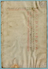 TWO BREVIARY CALENDAR LEAVES Ref 571(b) recto (RMGYMss.) Tags: medieval manuscript medievalmanuscript breviary france french centralfrance january february