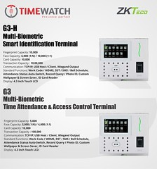 G3G3h (timewatch1) Tags: are you looking for solution that full fill all your need single instant we provide one stop solutitimewatchbiometric timeattendancemachine accesscontrol securitysolution doorlock entrancegate fingerprintattendancemachine timewatchentrancecontrol