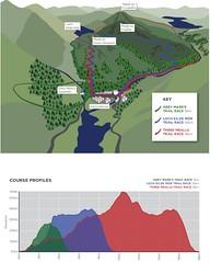 Salomon Skyline Scotland Trail Routes (Pyrolytic Carbon) Tags: salomon trailrunning salomonskylinescotland routes glencoe elevation reboot