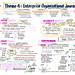 EX19 Sketchnote7 Theme4-Organizational Journey