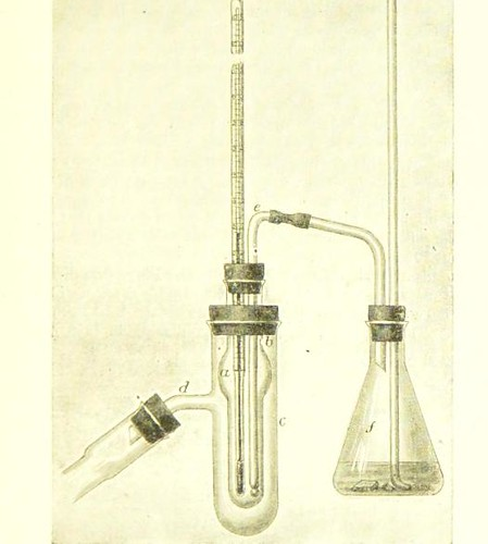 This image is taken from Page 47 of Organic chemistry
