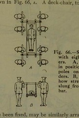 This image is taken from Page 86 of British Red Cross Society training manual (Medical Heritage Library, Inc.) Tags: first aid illness injury wellcomelibrary ukmhl medicalheritagelibrary europeanlibraries date1911 idb28716188