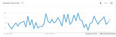 image-3 (thinkshivani123) Tags: google trend