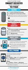 How To Stop Your Smart Devices From Listening To You (3) (phonespector) Tags: google amazon echo alexa assistant technology infographic privacy cybersecurity spying smart devices