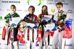 World Taekwondo Cadet Championships