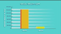 Lower Middle Class White Income in the U.S. Poor by standards of Qatar, Switzerland, USA, Hong Kong, Singapore, South Korea, some of the UK and maybe France. #Inequality #Race #Unfairadvantages #Money #Economics #Business #Socialism (aidenlong150988) Tags: ifttt instagram lower middle class white income us poor by standards qatar switzerland usa hong kong singapore south korea some uk maybe france inequality race unfairadvantages money economics business socialism