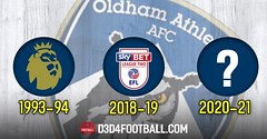 Tweeted picture: Oldham Athletic League Sponsor Badges from Premier League to who knows where? (Diego Sideburns) Tags: oldhamathletic abdallahlemsagam latics boundarypark supporterunrest fitproperperson