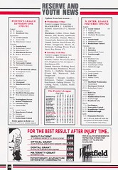 Sheffield United vs West Ham United - 1991 - Page 28 (The Sky Strikers) Tags: sheffield united west ham barclays league division one bramall lane the blade official programme pound twenty
