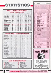 Sheffield United vs West Ham United - 1991 - Page 32 (The Sky Strikers) Tags: sheffield united west ham barclays league division one bramall lane the blade official programme pound twenty