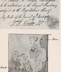This image is taken from The Farington diary, Vol. 1 (Medical Heritage Library, Inc.) Tags: farington joseph 17471821 royal academy arts great britain artists wellcomelibrary ukmhl medicalheritagelibrary europeanlibraries date1922 idb3135970x0001