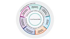 CDT wheel_Web version_text (University of Bath) Tags: aaps cdt