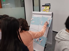 Excel Edge Intl Shanghai Training Participants Course Work