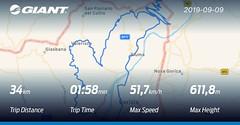 Ride Control - Map (Cristiano De March) Tags: ebike giant trancee bicicletta bici mtb slovenia natura ciclismo cristianodemarch mappe percorsi gpx