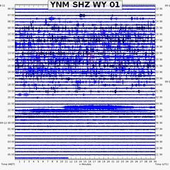 Steamboat Geyser eruption (9:40 PM, 11 September 2019) 1 (James St. John) Tags: steamboat geyser september 2019 geysers major eruption eruptions norris back basin yellowstone wyoming