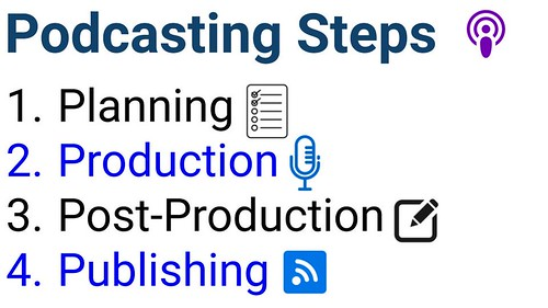 Podcasting Steps by Wesley Fryer, on Flickr