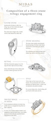 Composition Of A Three-Stone Trilogy Engagement Ring (Midas Jewellery) Tags: midas jewellery engagement ring threestone trilogy diamonds setting proposal marriage love romance