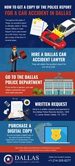 How Do You Get A Copy Of The Police Report For A Car Accident In Dallas (Dallas Car Accident Lawyers) Tags: dallas car accident lawyer texas injured accidents caraccident caraccidentlawyers dallascaraccidentlawyers policereportforacaraccidentindallas