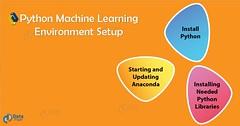 Python-Machine-Learning-Environment-Setup-01 (ajaypatidar.df) Tags: technology tutorial deeplearning machinelearning