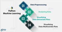 Python-Machine-Learning-01 (ajaypatidar.df) Tags: tutorial technology datascience deeplearning
