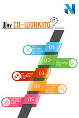 Web (novel24) Tags: coworking bangalore realestate commercial professionals freelancer