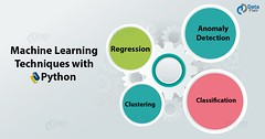 Machine-Learning-Techniques-to-Identify-01 (ajaypatidar.df) Tags: tutorial technology datascience deeplearning programming