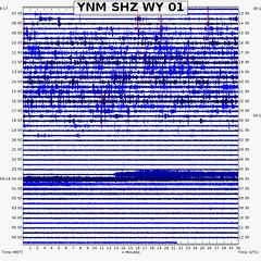 Steamboat Geyser eruption (11:42 PM, 17 September 2019) 3 (James St. John) Tags: steamboat geyser major eruption eruptions geysers norris back basin yellowstone wyoming september 2019
