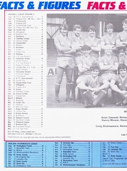 Walsall vs Preston North End - 1982 - Page 8 (The Sky Strikers) Tags: walsall preston north end fellows park football league milk cup road to wembley official matchday magazine 35p