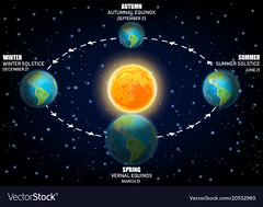 Vector diagram illustrating Earth seasons. equinoxes and solstices (NwvMwp) Tags: earth sun orbit winter autumn summer solar season system science astronomy sunlight vector world background circle globe illustration light nature night planet space moon shadow eclipse astrology backdrop black blue calendar color cosmos dark full graphic isolated motion object satellite sky sphere stars surface universe view year yellow equinox solstice