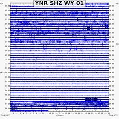 Steamboat Geyser eruption (6:22 AM, 25 September 2019) 2 (James St. John) Tags: steamboat geyser geysers major eruption eruptions norris back basin yellowstone wyoming september 2019