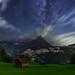 The Milky Way at Morschach