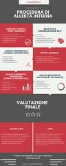 infografica-sistemi-di-allerta (myfxtradersblog) Tags: crisi impresa pmi b2b controllo revisione sistemidallerta