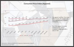 consumer-price-index (wastra101) Tags: wastra garment industry consultants