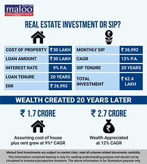 Real Estate Investment or SIP (Maloo finance and Investment) Tags: mutualfunds mutual mutualinvesting investment sip financial jaipur child consultants advisor goal advisors pension calculator education saving planning agents tax service planner best funds the i office plan maloo