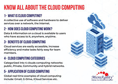 Know All About the Cloud Computing (CarterAl) Tags: consultancy consultants technology machinelearning managers projects cloud computing business businessowners