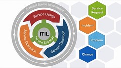 itil v4 certification In UAE (consultantsfactory092) Tags: itil 4 foundation training uae by consultants factory helps you improve service