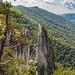 South Crag Panorama