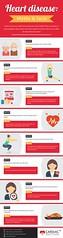Myths & Facts of Heart Disease (cardiacrhythmsolution) Tags: heartdisease hearthealth mythsfacts