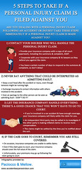 5 STEPS TO TAKE  IF A PERSONAL  INJURY CLAIM IS FILED AGAINST YOU (charlessaint001) Tags: car accident lawyers sarnia lawyer chatham