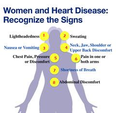 women and heart disease (Dr Boon Lim - Consultant Cardiologist London) Tags: womenheartdisease heartdisease