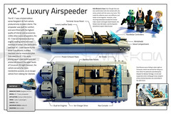 Airspeeder 'Freedawn' datasheet (darth85) Tags: swlego lego legosw legostarwars starwars star wars speeder airspeeder balosar rodian aqualish coruscant city vehicle thieves pilot passenger