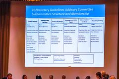 2019.10.24 USDA DGAC Committee, Washington, DC USA 297 21027