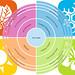 Four-Seasons-Four-Tribes