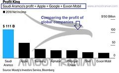 Aramco: (Amoot Iranian Trading Company) Tags: amootiraniantradingcompany aramco oil oilindustry aramcooilcompany