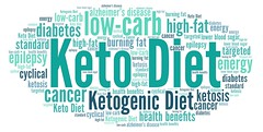Keto Diet (Ben Taylor55) Tags: keto diet ketogenic lowcarb highfat health benefits diabetes alzheimers disease cancer epilepsy ketosis burning fat energy lower blood sugar standard cyclical targeted tag tags tagcloud word words wordcloud